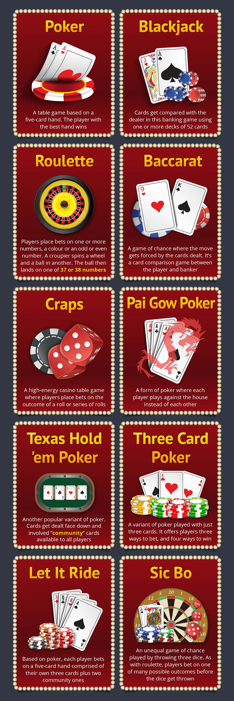 THE MOST POPULAR CASINO TABLE GAMES - content