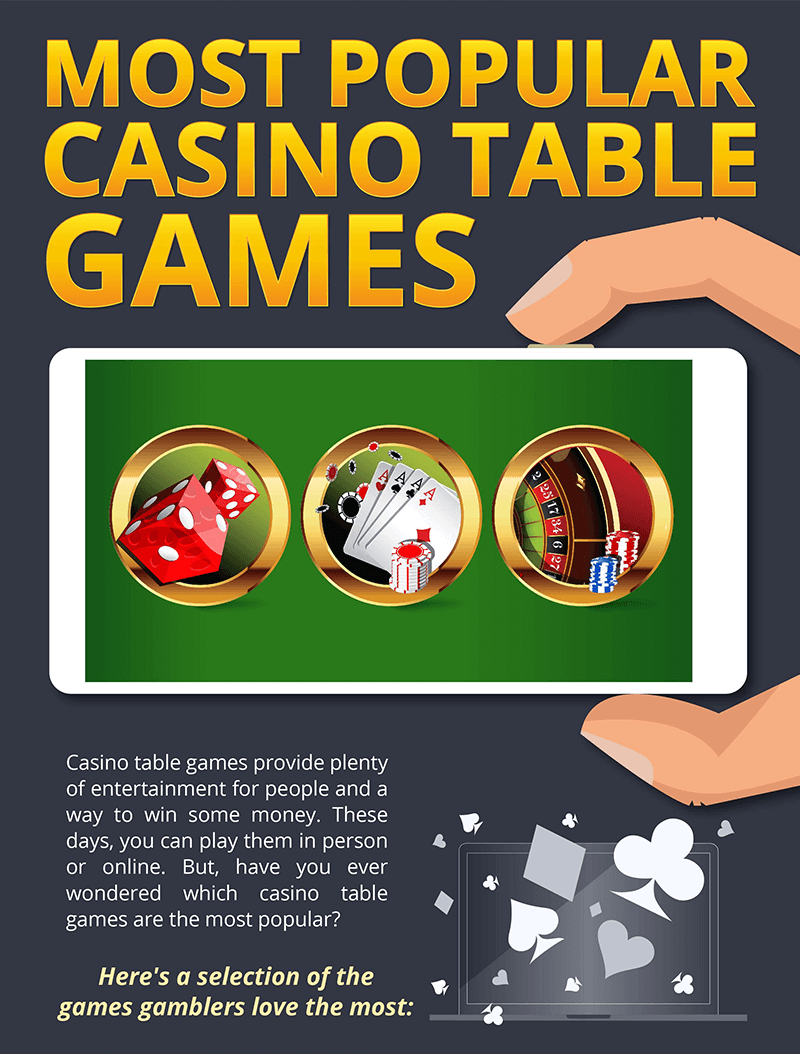 THE MOST POPULAR CASINO TABLE GAMES - title