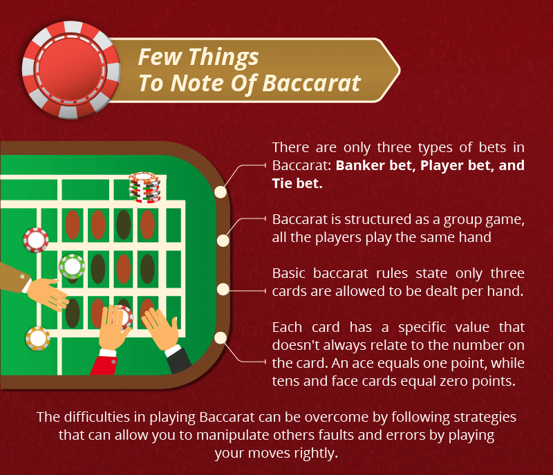 baccarat-strategy-for-beginners-notes