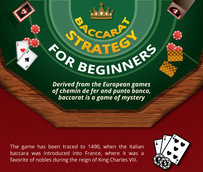 baccarat-strategy-for-beginners-title