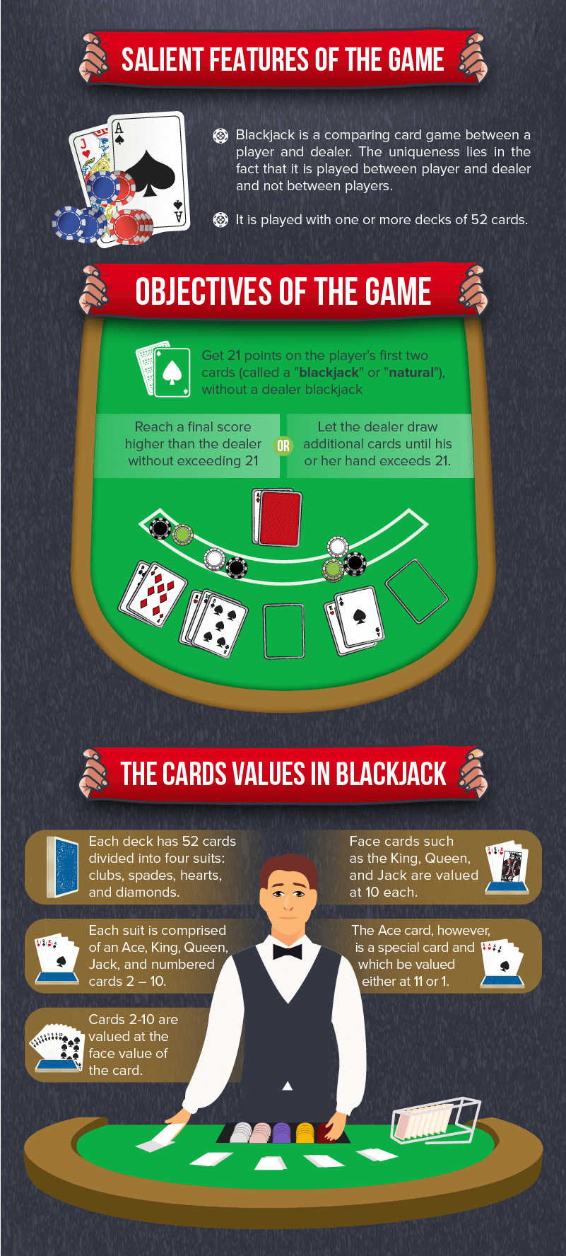 what-are-the-blackjack-card-values-features-of-the-game
