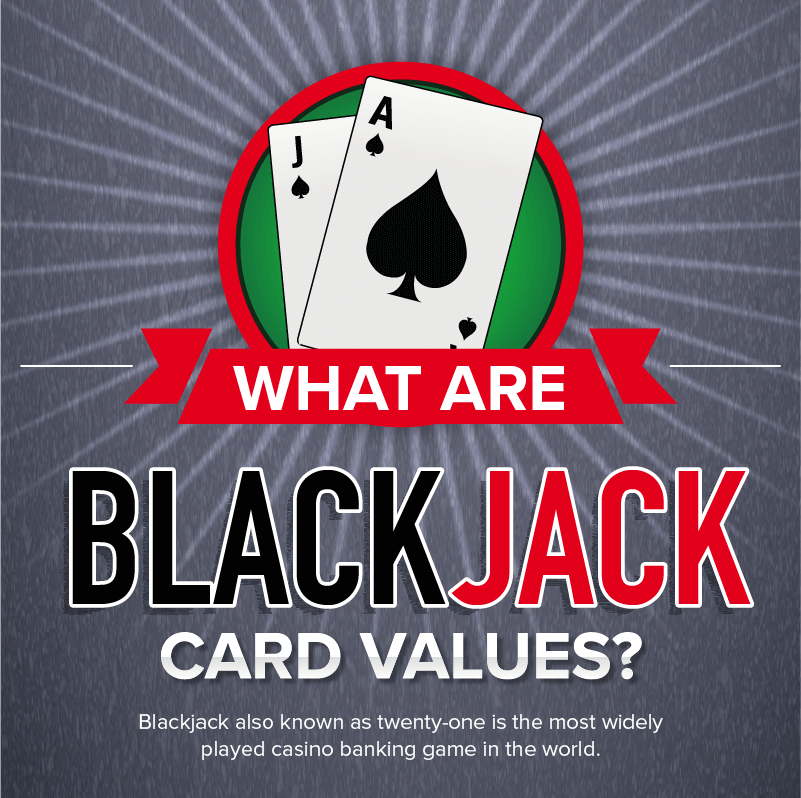what-are-the-blackjack-card-values-title
