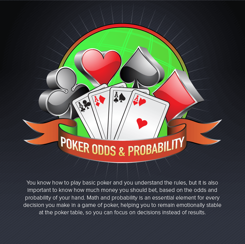 Poker Odds and Probability - tile