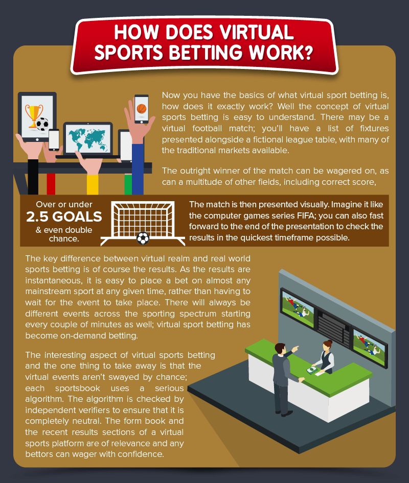 The Rise Of Virtual Sports Betting 02
