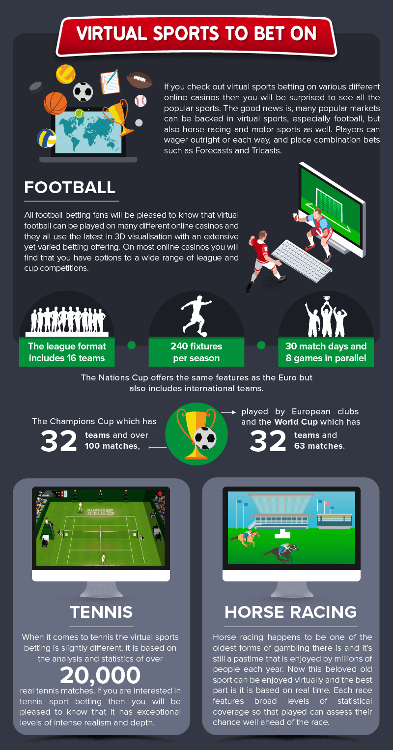 The Rise Of Virtual Sports Betting 03
