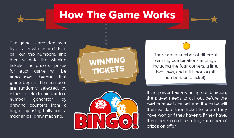 how-the-game-works