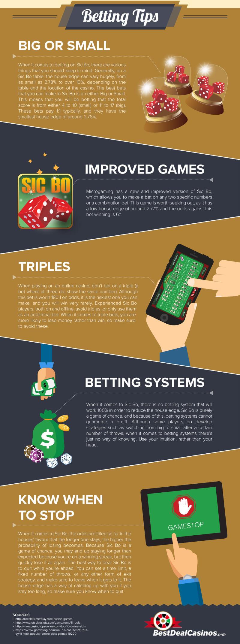sic-bo-tips-for-online-casino-4