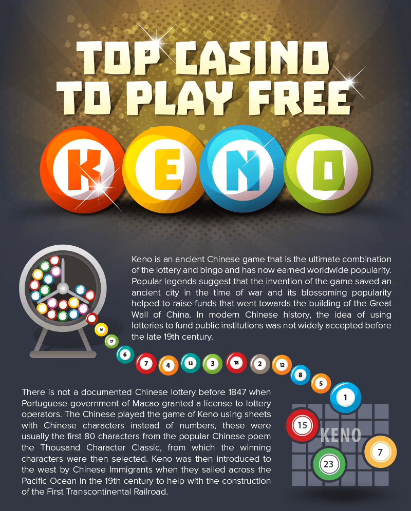 01 Top Casinos To Play Free Keno title