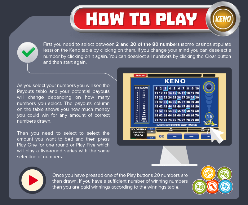 02 -Top Casinos To Play Free Keno - how to play