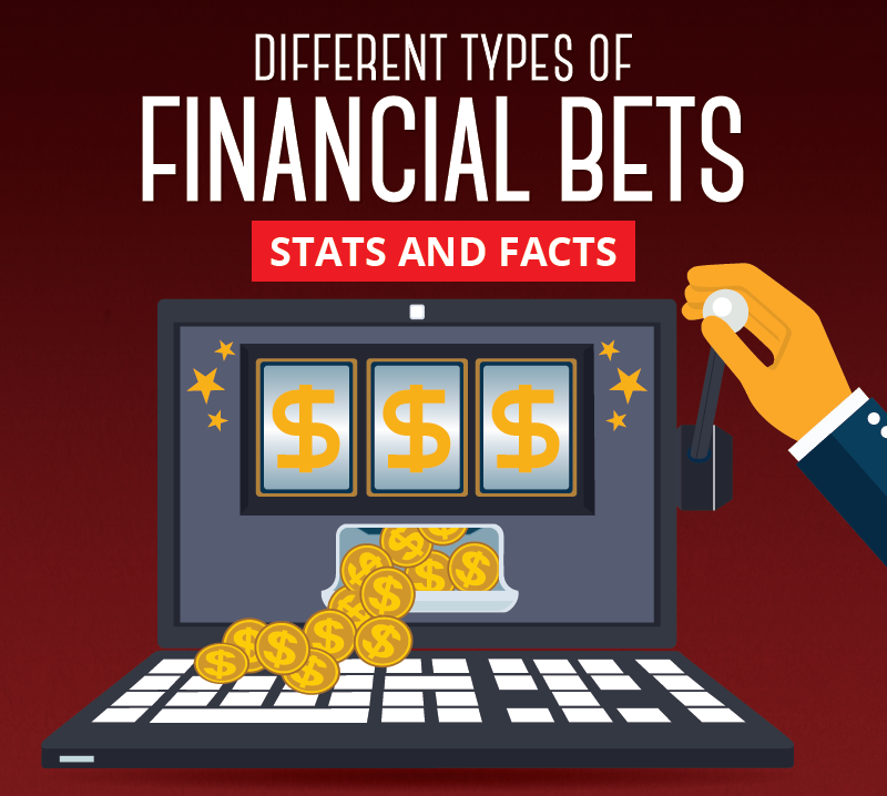 Different Types of Financial Bets - title