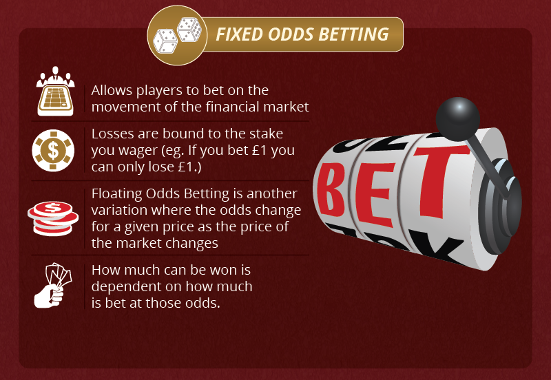 fixed-odds-betting