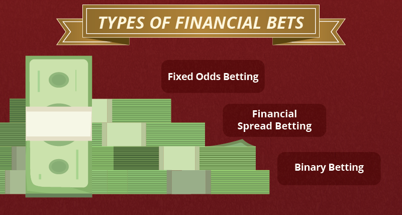 type-of-financial-bets