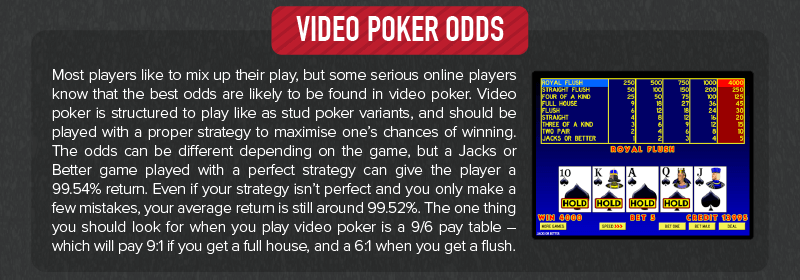 Most Common Video Poker Strategies odds