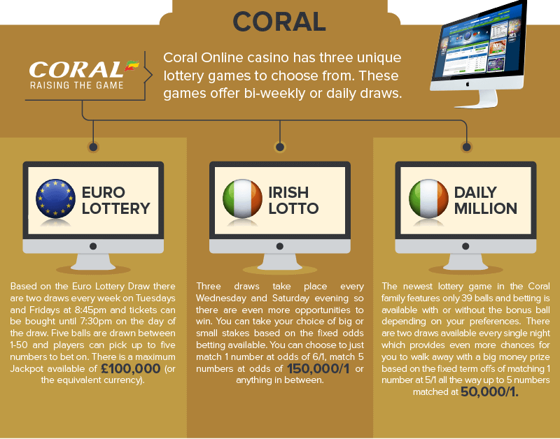 Most Popular Online Lottery Games-coral