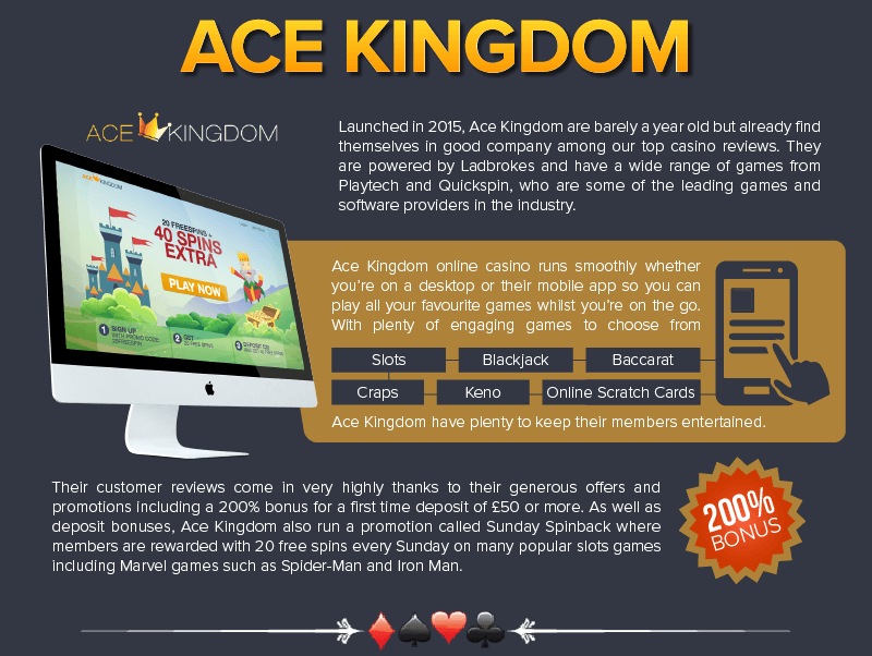 Our Top UK Online Casino Reviews Ace Kingdom