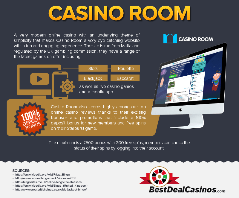 Our Top UK Online Casino Reviews Casino Room