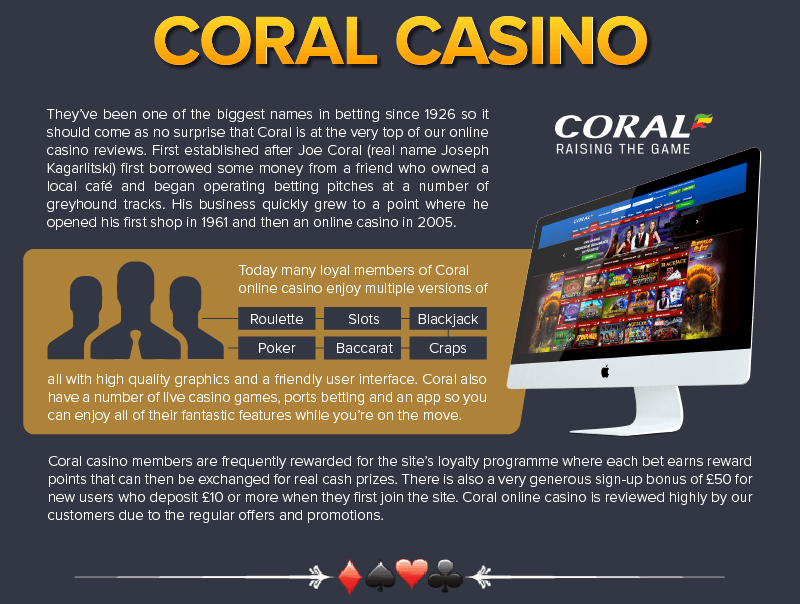 Our Top UK Online Casino Reviews Coral