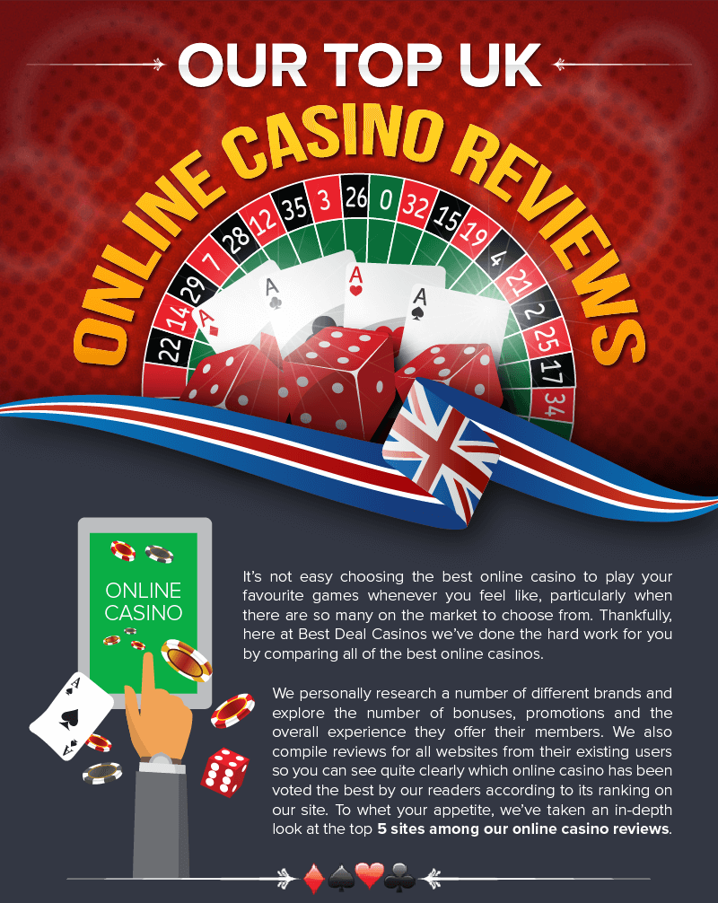Our Top UK Online Casino Reviews title