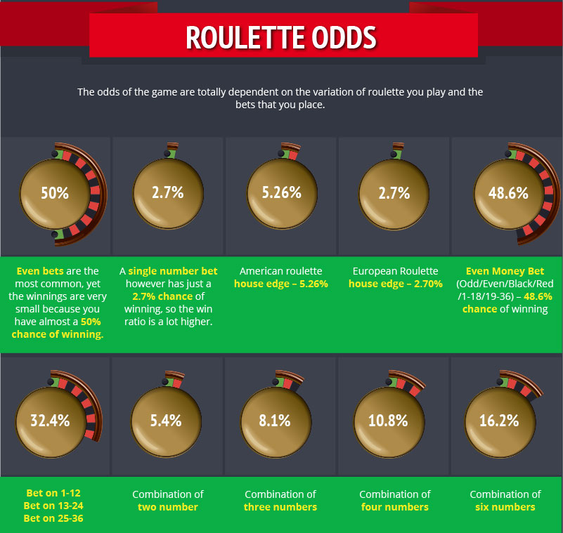 Advanced Guide to Roulette-2-4_Artboard 4