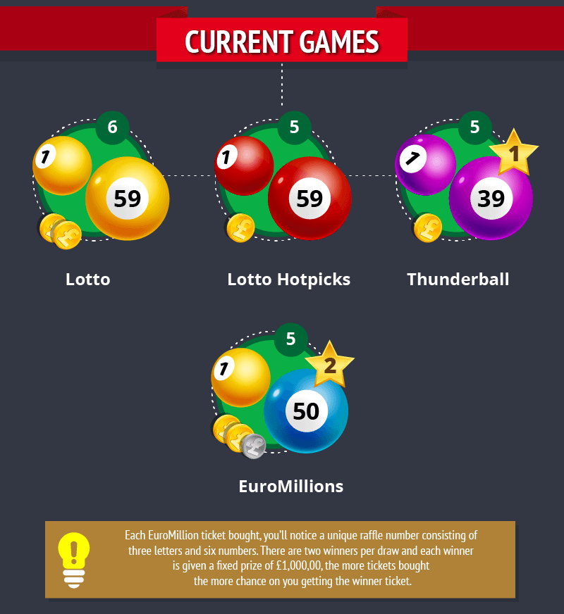 Beginners Guide to Lottery-04