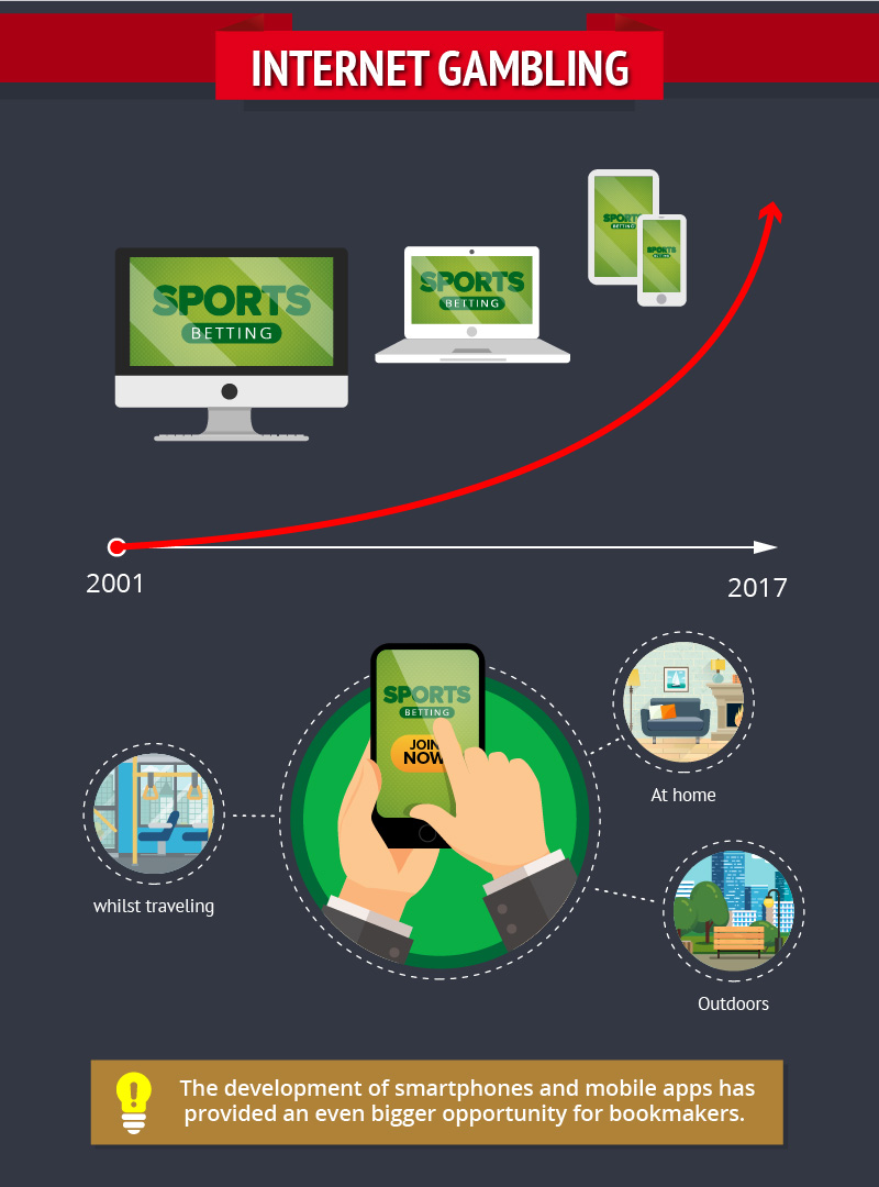 Beginner's Guide To Sports Betting-04