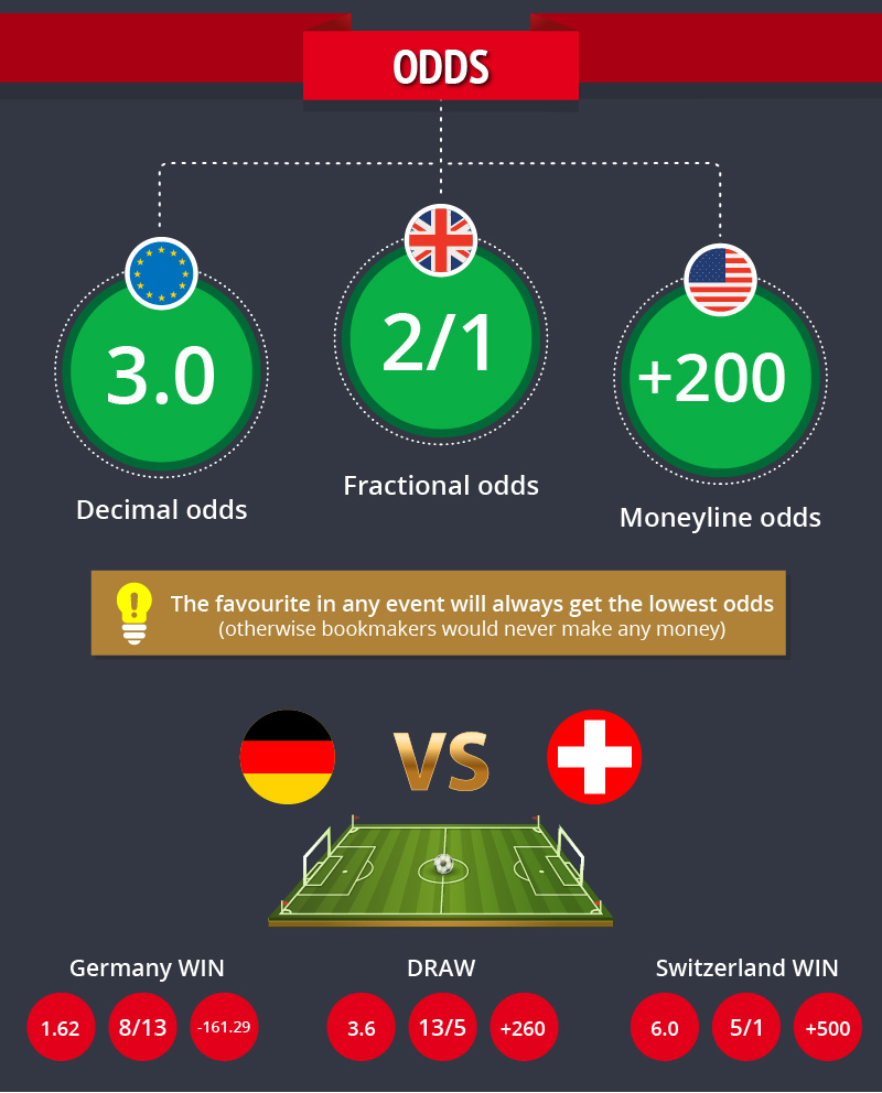Beginner's Guide To Sports Betting-05